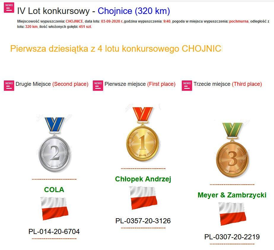3 miejsce MWG Mazury lot konkursowy nr. 4